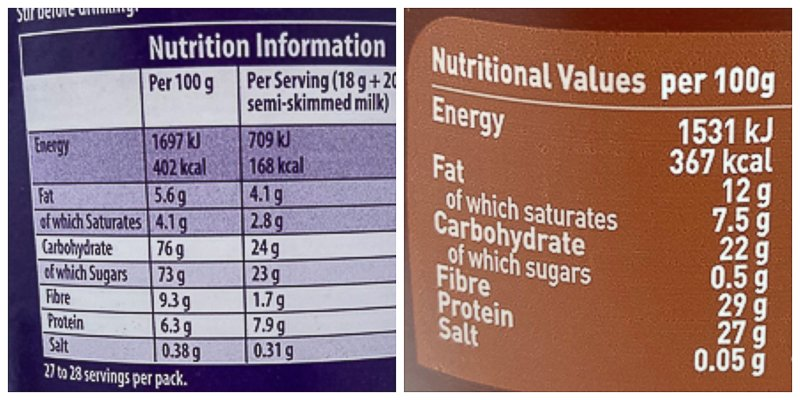 Nutritional information Cadbury's v raw cacao